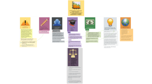 Mind Map: ULTRA PEACEFUL ACTION PLAN     - Yellow Vest & R.I.C -      (Referendum Initiated by Citizens) -->UPGRADED TO CITIZENS CONVENTION OF CONSENT<--