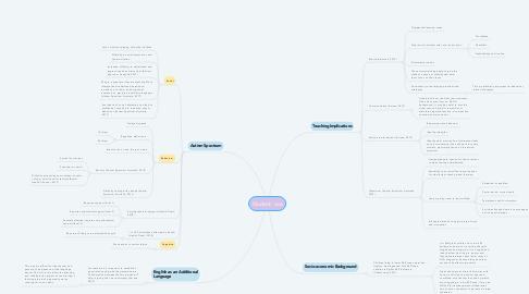 Mind Map: Student: Lee