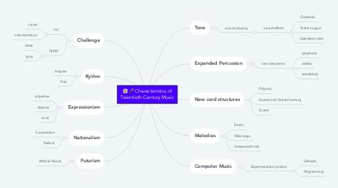 Mind Map: Characteristics of Twentieth-Century Music