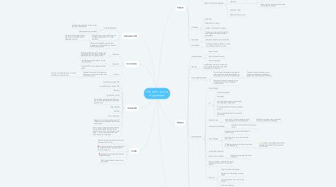 Mind Map: CES 2019 - Article Programmez