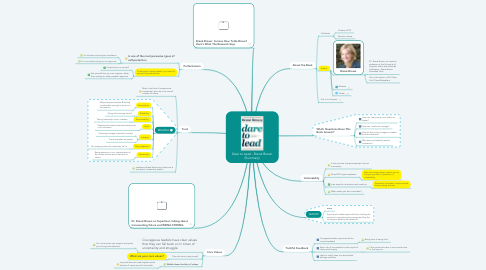 Mind Map: Dare to Lead - Brené Brown (Summary)