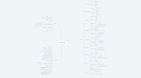 Mind Map: Vipère au poing