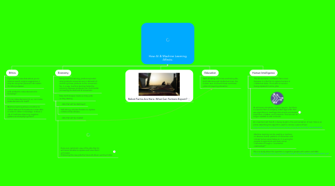 Mind Map: How AI & Machine Learning Affects: