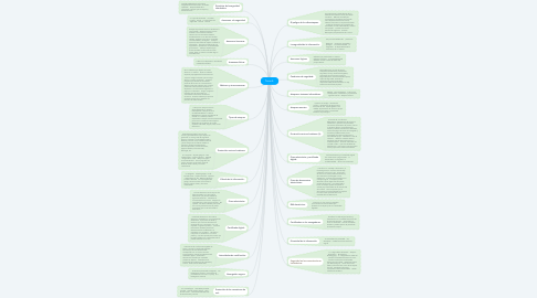Mind Map: Tema 4: