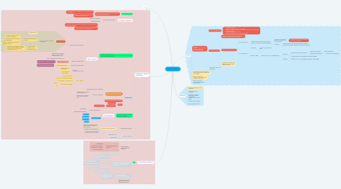 Mind Map: faceport User Story (не только MVP)