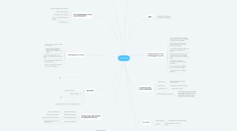 Mind Map: M-decreet