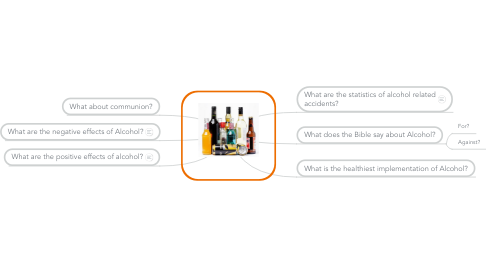 Mind Map: Alcohol