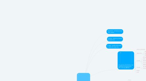 """Mind Map: zsk.poznan.pl - jako domena główna strona """"intro"""""""