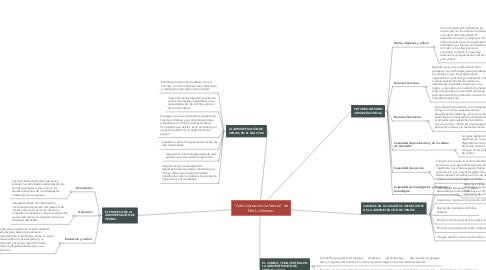 """Mind Map: """"Administración de Ventas"""" de Mark Johnston."""