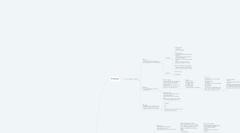 Mind Map: v1.0