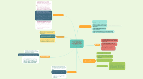 "Mind Map: Learner Agency: ""Conceptualized by Bandura in social cognitive theory, agency ""enables"" people to play a part in their self development, adaptation and self renewal with changing times.""     (Bandura 2001)"