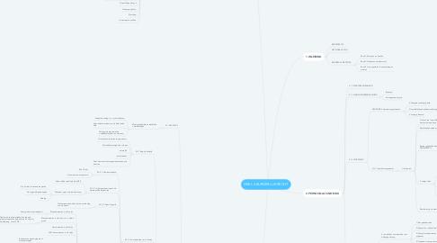 Mind Map: DEEL 4 BURGERLIJK RECHT