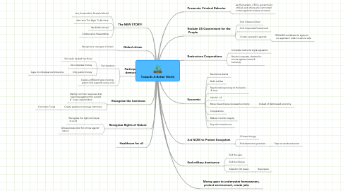 Mind Map: Towards A Better World