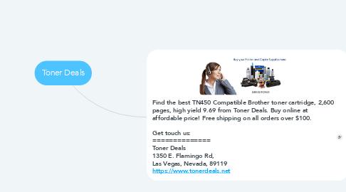 Mind Map: Toner Deals