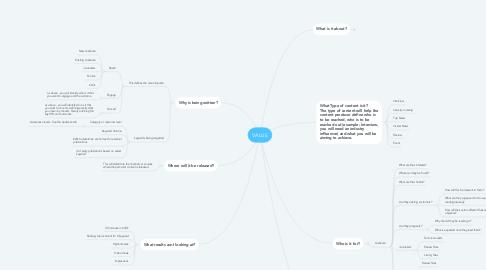 Mind Map: VALUE