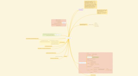 Mind Map: Focus charting