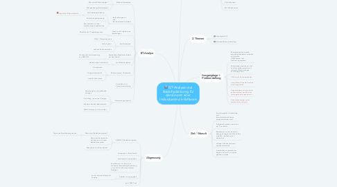 Mind Map: IST-Analyse und Bedarfsabklärung für den Einsatz einer Individualdruck-Software