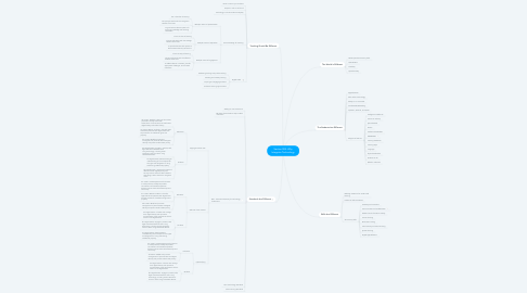 Mind Map: Section 004: Why Integrate Technology