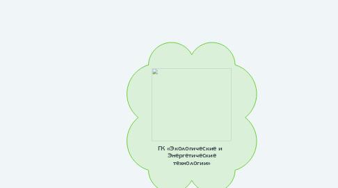 Mind Map: ГК «Экологические и   Энергетические технологии»