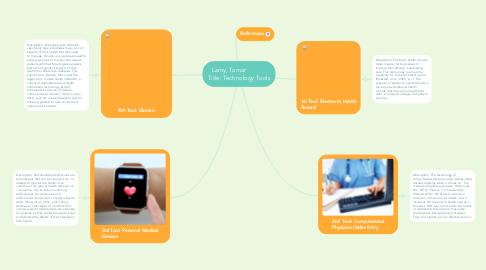 Mind Map: Lamy, Tamar             Title: Technology Tools