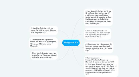 Mind Map: Margrete d 1