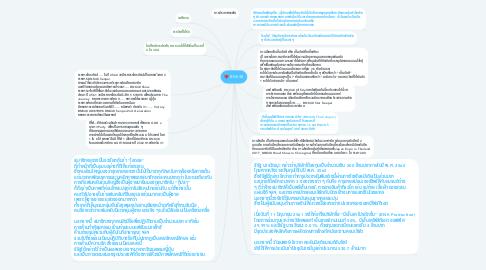 Mind Map: BNK48