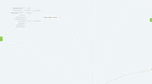 Mind Map: PROCESOS DE  APRENDIZAJE:  DESARROLLO DE LAS  HABILIDADES  COMUNICATIVAS