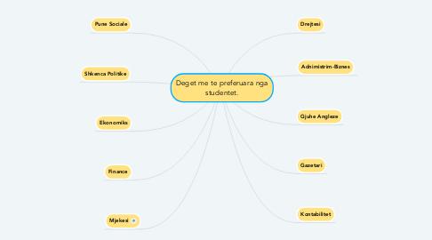 Mind Map: Deget me te preferuara nga studentet.