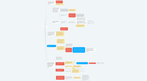 Mind Map: elucidacion critica