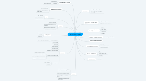 Mind Map: Tell me About Yourself