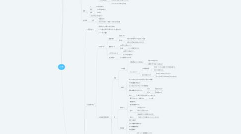 Mind Map: 人生