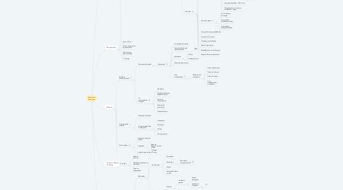 Mind Map: Estatuto da  Metrópole