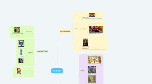 Mind Map: ARTS PLASTIQUES 2018-2019