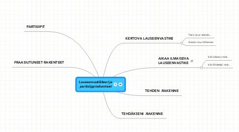 Mind Map: Lauseenvastikkeet japartisiippirakenteet
