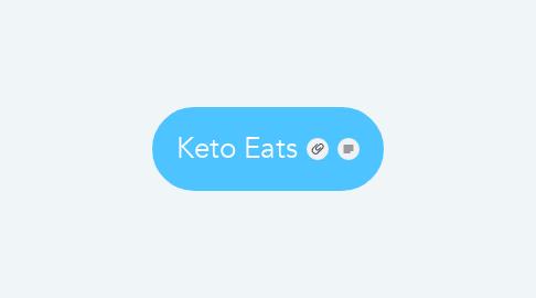 Mind Map: Keto Eats