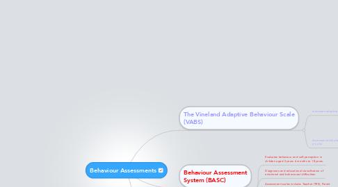 Mind Map: Behaviour Assessments
