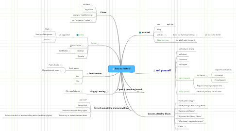 Mind Map: how to make $
