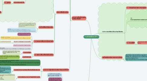 Mind Map: ความสัมพันธ์เนื้อหาบทที่ 1-3