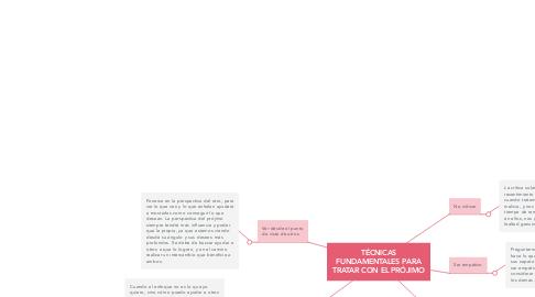 Mind Map: TÉCNICAS FUNDAMENTALES PARA TRATAR CON EL PRÓJIMO