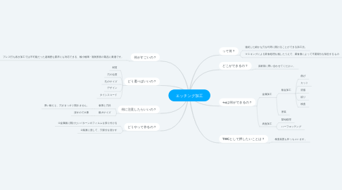 Mind Map: エッチング加工