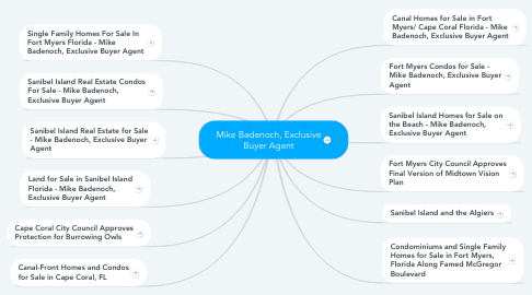 Mind Map: Mike Badenoch, Exclusive Buyer Agent
