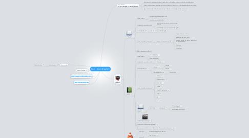 Mind Map: Kjemi - hva er alt lagd av?