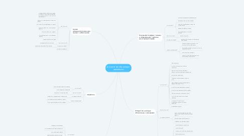 Mind Map: Дополнение обучающей программы