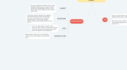 Mind Map: AĞRI DAĞI EFSANESİ  YAŞAR KEMAL