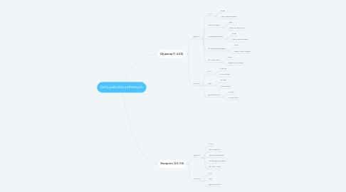 Mind Map: KetSupaBotNeuralNetwork