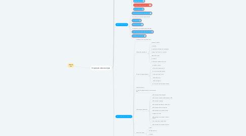 Mind Map: Игромир сайт