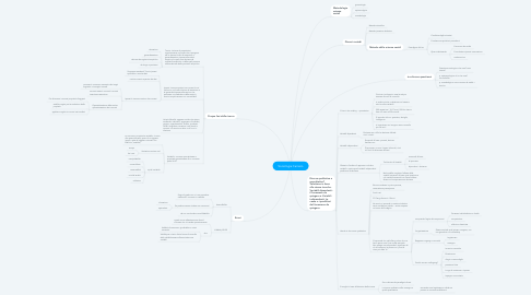Mind Map: Sociologia Carriero