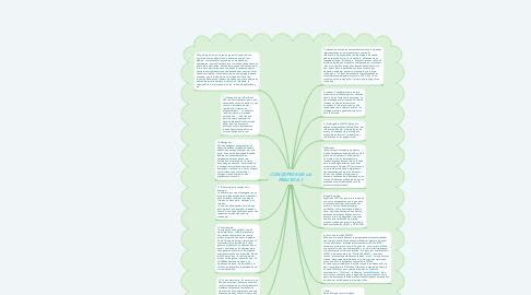 Mind Map: CONCEPTOS DE LA PRÁCTICA 3