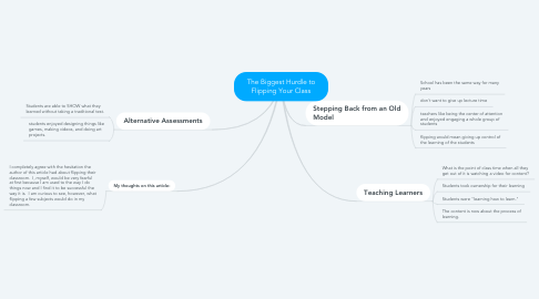 Mind Map: The Biggest Hurdle to Flipping Your Class