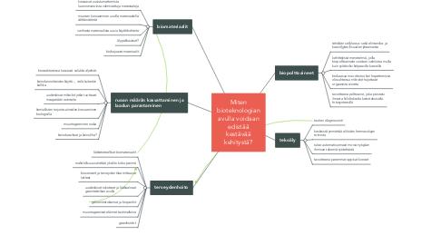 Mind Map: Miten bioteknologian avulla voidaan edistää kestävää kehitystä?